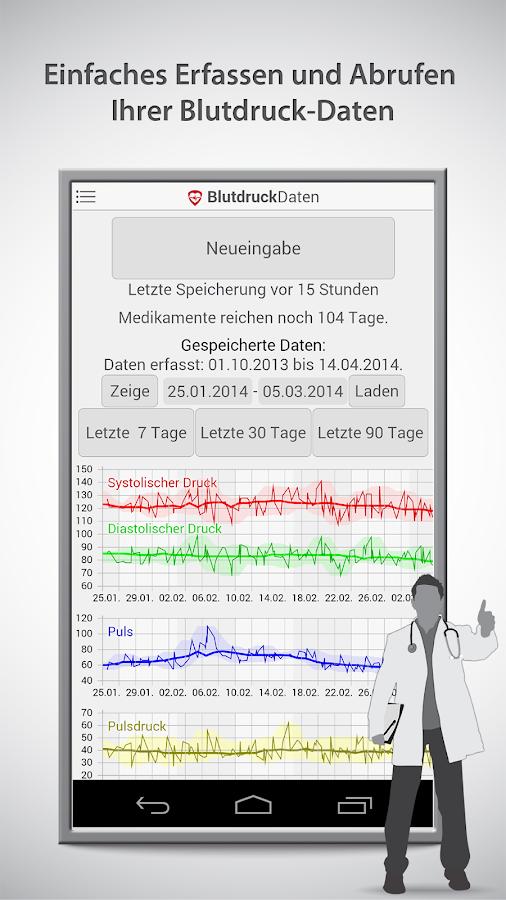 Blutdruck Daten - Android-Apps auf Google Play