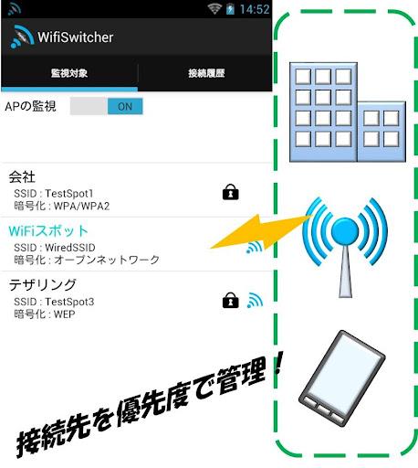 WiFi Switcher - 優先度で接続を管理 -