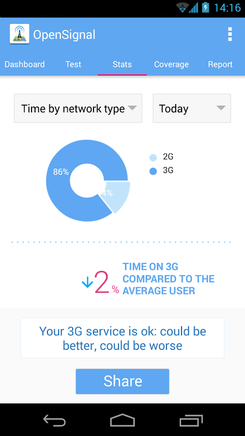 OpenSignal WiFi map, speedtest - screenshot