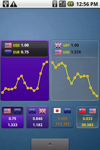 aCurrency Pro (exchange rate) Screenshot 3