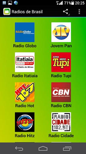 Radios Brasil FM