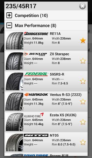 工具必備免費app推薦|轮胎达人線上免付費app下載|3C達人阿輝的APP