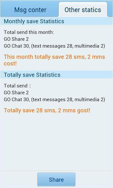 GO SMS Pro Message Counter- screenshot