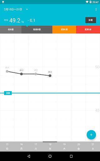 玩健康App|Gram - ダイエットサポート免費|APP試玩