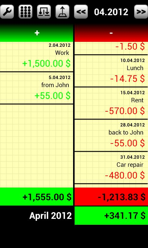 Financial Overview Adfree- screenshot