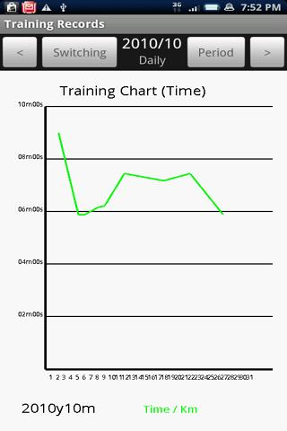 Training Records(Trial) - screenshot