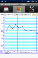 Screenshot of BodyWeight Record Lite