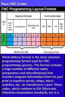 Rays CNC Codes- screenshot thumbnail
