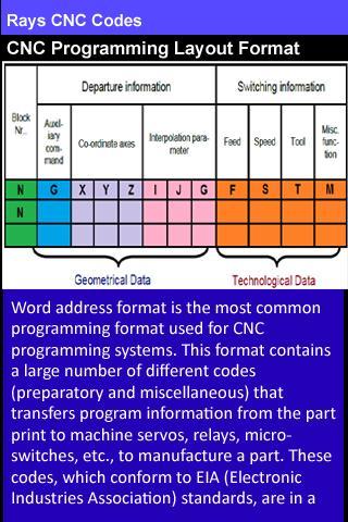 Rays CNC Codes- screenshot