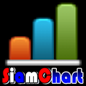 SiamChart กราฟหุ้น กองทุน ไทย icon