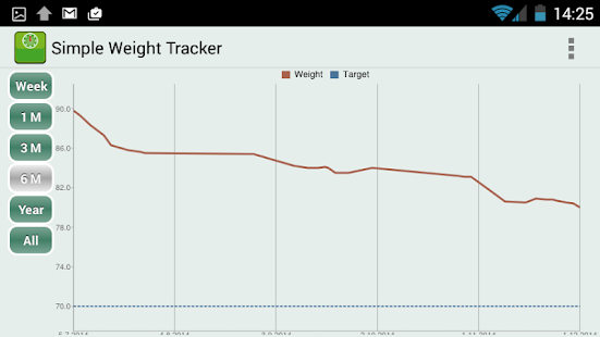 simple weight tracker free apps on google play