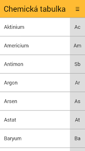 Chemická tabulka - náhled