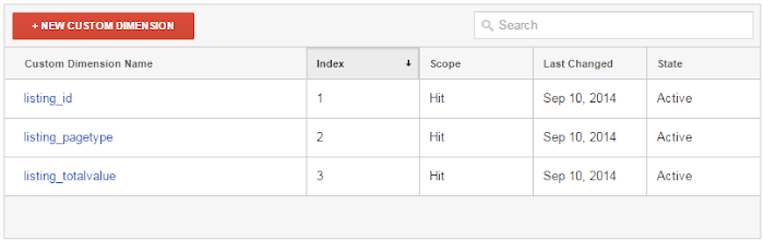 Screenshot showing custom dimensions for real estate vertical of dynamic remarketing