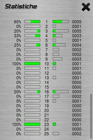Patente 2014 (gratis)- screenshot