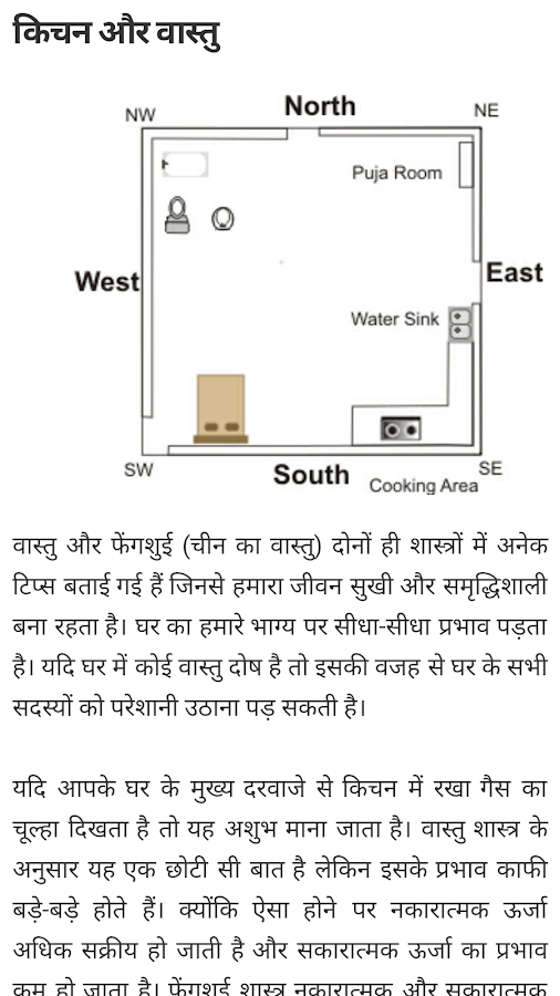 Vastu Shastra in Hindi  screenshot. Vastu Shastra in Hindi   Android Apps on Google Play