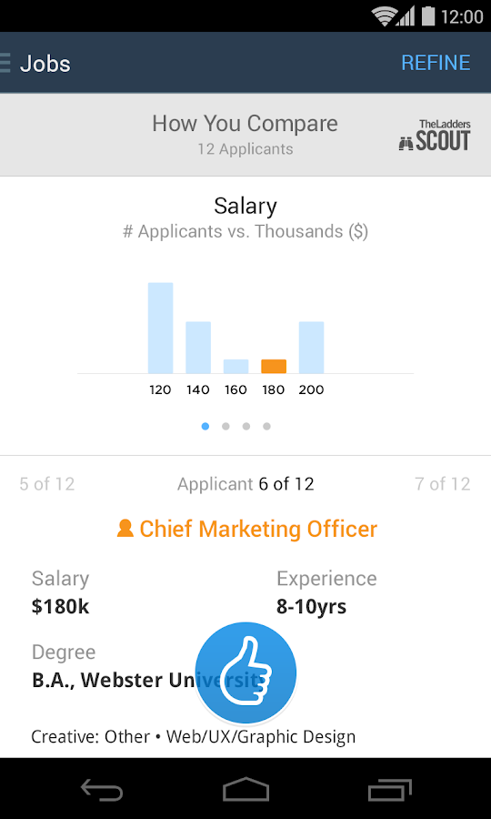 Job Search by TheLadders - screenshot