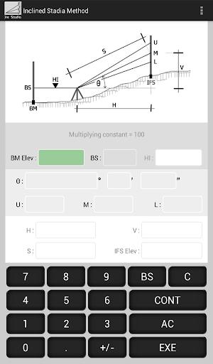 Inclined Stadia Method
