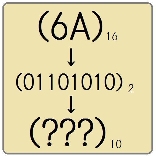 2進数・16進数早押しクイズ LOGO-APP點子