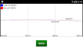 Screenshot of Target Practice - free