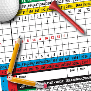 Image result for golf score card