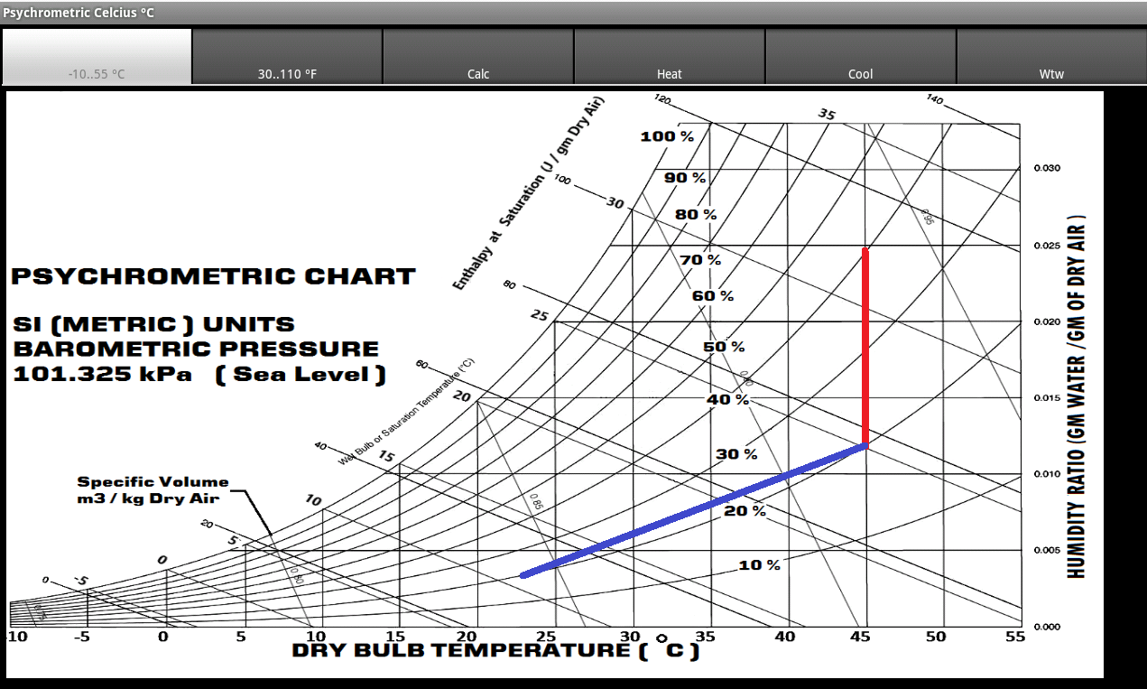 Psychrometric Chart- screenshot