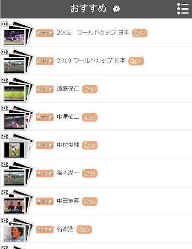 サッカー日本代表の選手達