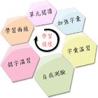 大學指考 英文單字 icon