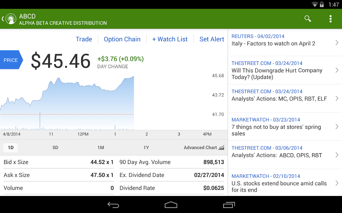 Fidelity Investments - screenshot