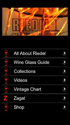 Riedel Wine Glas Guide
