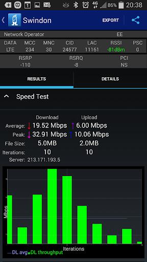 RantCell Pro 4G