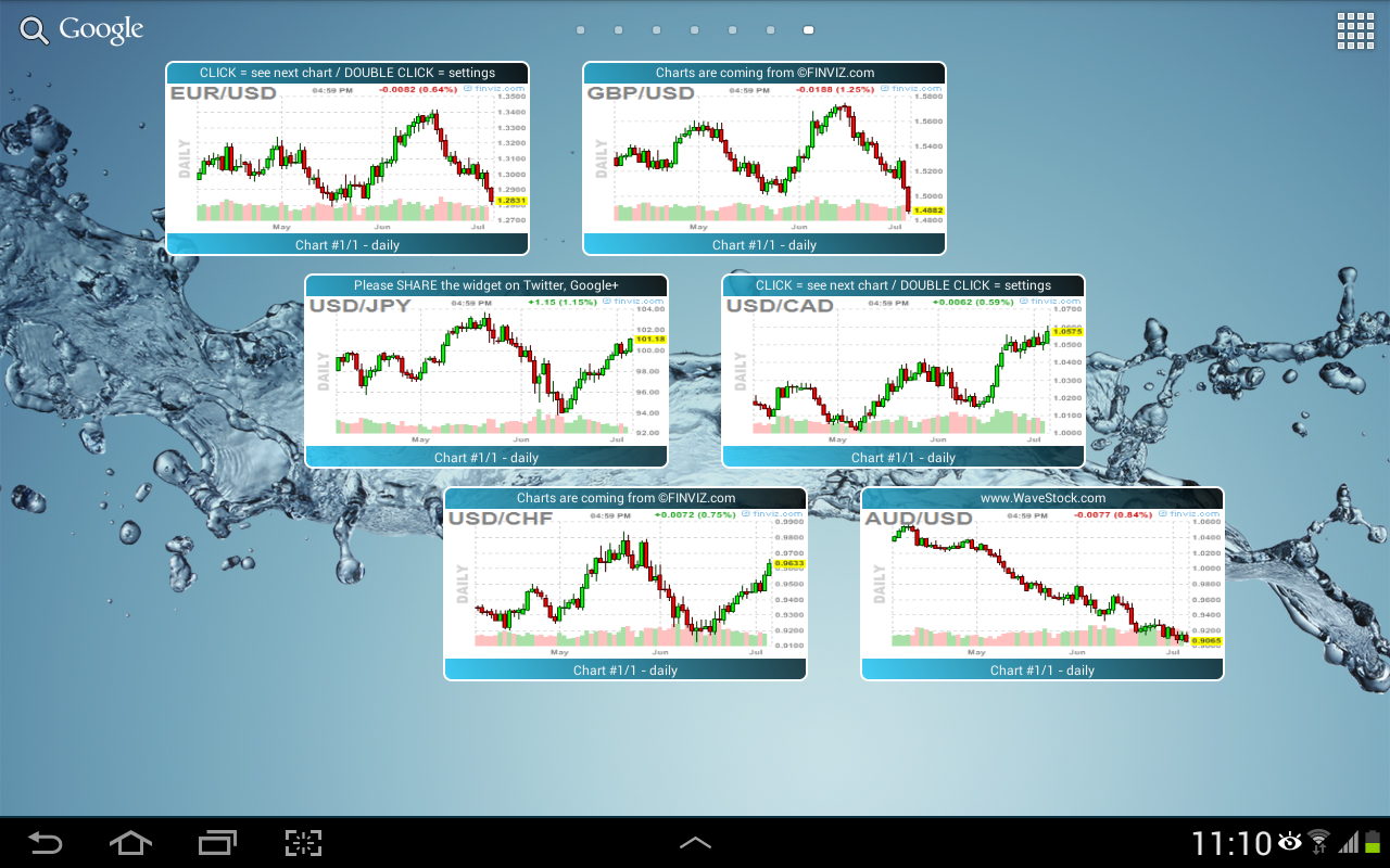Forex charts widget v1.7 download