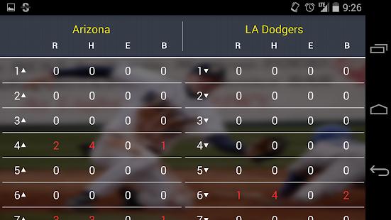Kennedy Score - Baseball Score - náhled