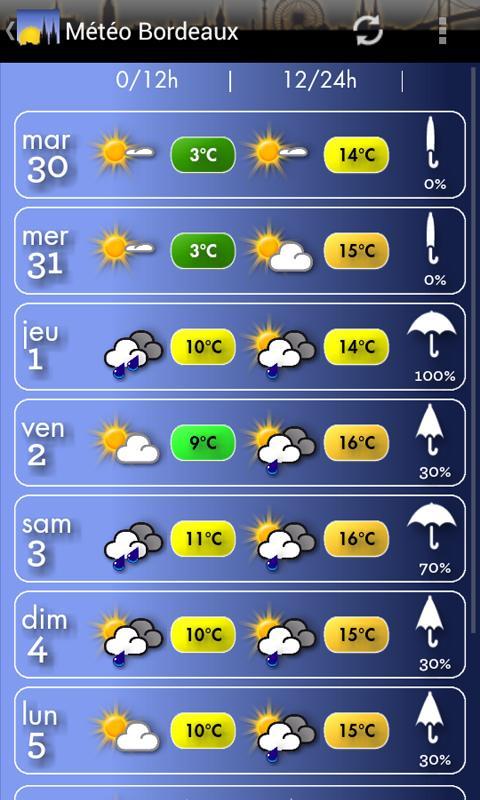 Météo Bordeaux- screenshot