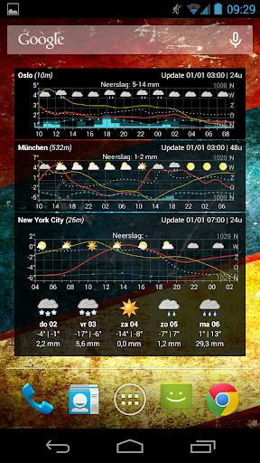 Meteogram Weather Widget  screenshots 6