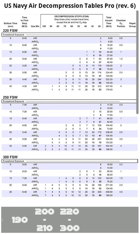USN SCUBA Air Dive Tables rev6- screenshot