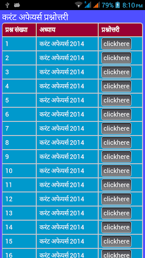 Current Affairs 2014 in Hindi