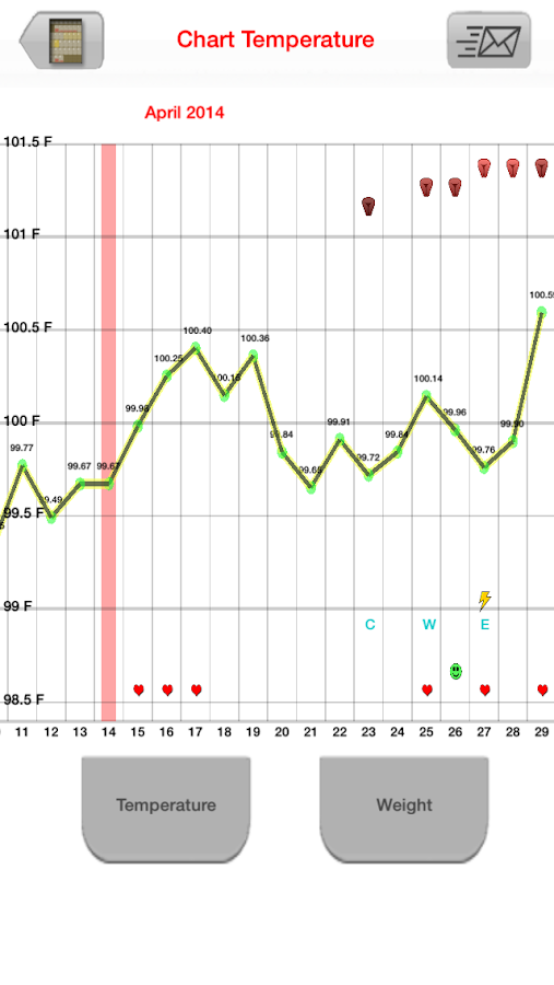 MyDays X - Period & Ovulation ™- screenshot