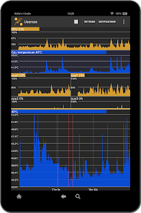 Usemon (Cpu Usage Monitor) Screenshot 14