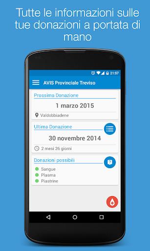 AVIS Treviso