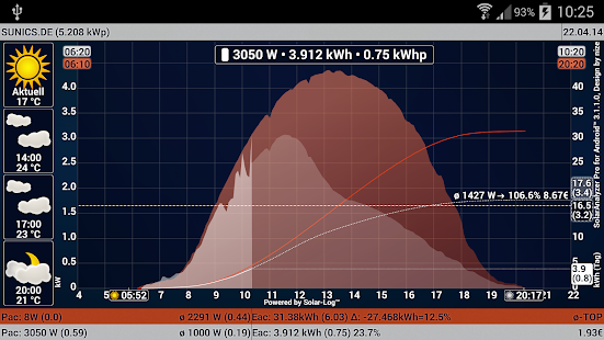SolarAnalyzer Pro for Android™ - screenshot thumbnail