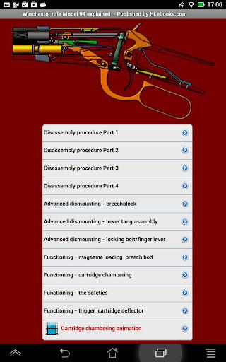 Winchester Model 94 explained