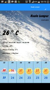 Ramalan Cuaca Malaysia Apprecs