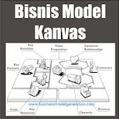 Bisnis Model Kanvas for Bisnis