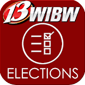 WIBW Elections