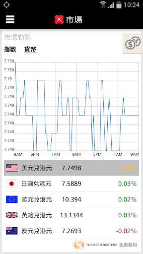 玩財經App|DBS mBanking Hong Kong免費|APP試玩