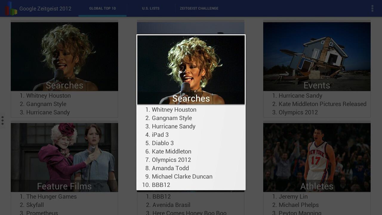Google Zeitgeist 2012 screenshot #7
