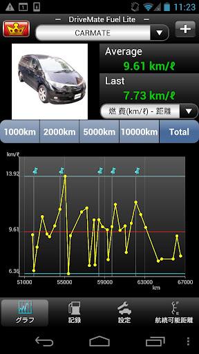 DriveMate Fuel Lite 2.1.3 Windows u7528 1