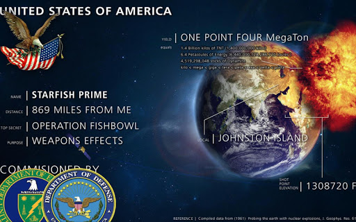 Nuclear USA Database