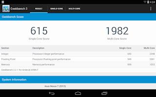Screenshot of Geekbench 3