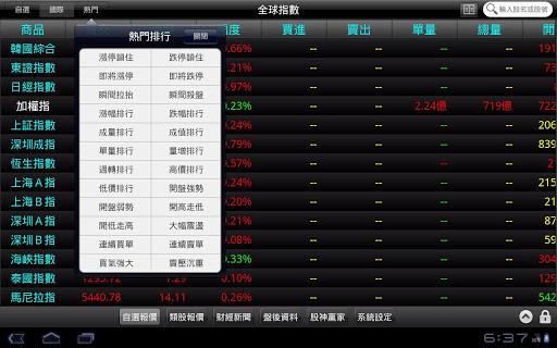 中國信託證券-點富王 HD|玩財經App免費|玩APPs